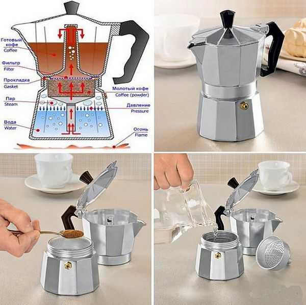 Устройство и особенности использование гейзерной кофеварки