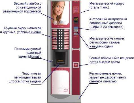 устройство кофейного автомата