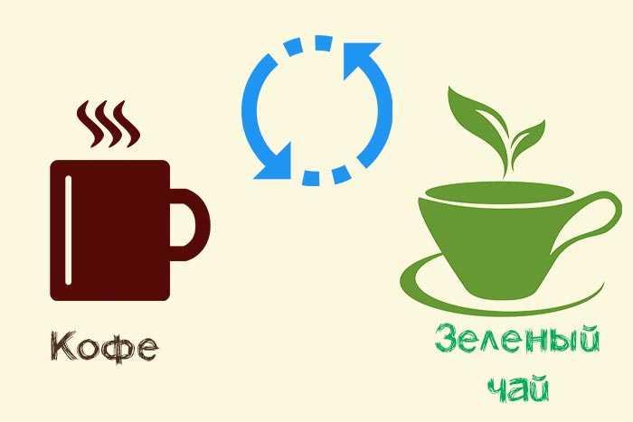 замена кофе на чай