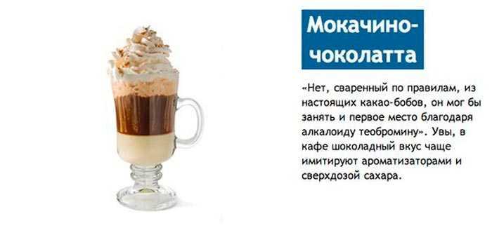 Мокачино-чоколата
