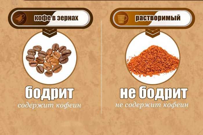 сравнение молотого кофе и в зернах